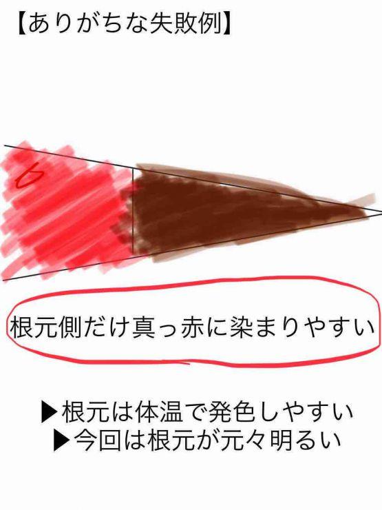 山口 美容室 美容院 シューケット/黒染/ブリーチ/ミルクティ/アッシュ